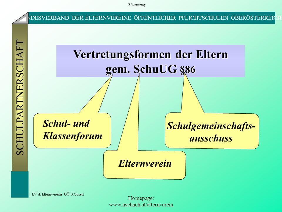 Homepage: www.aschach.at/elternverein LANDESVERBAND DER ELTERNVEREINE ÖFFENTLICHER PFLICHTSCHULEN OBERÖSTERREICHS SCHULPARTNERSCHAFT Vertretungsformen