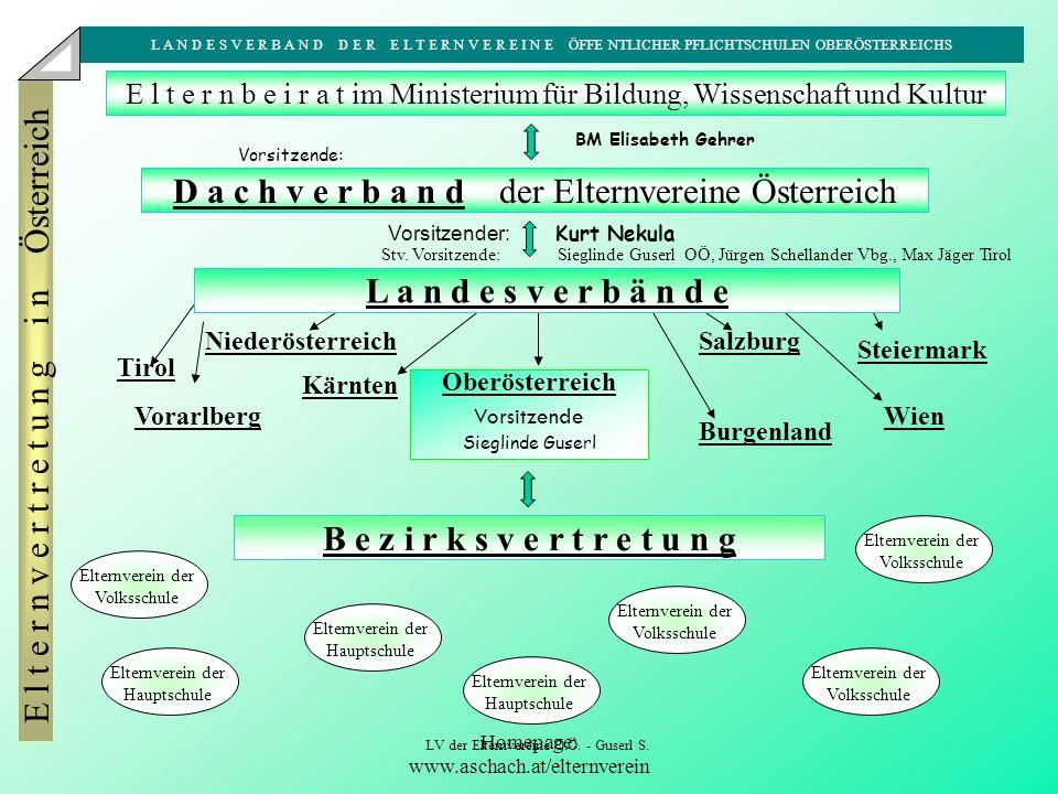 Homepage: www.aschach.at/elternverein L A N D E S V E R B A N D D E R E L T E R N V E R E I N E ÖFFE NTLICHER PFLICHTSCHULEN OBERÖSTERREICHS E l t e r