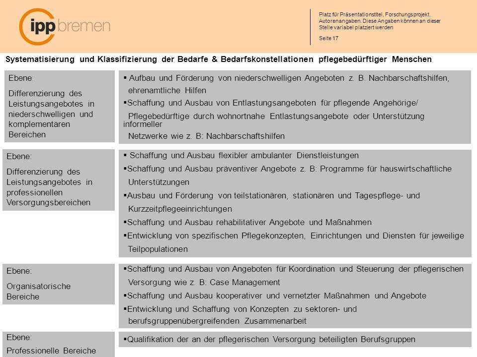 Seite 17 Platz für Präsentationstitel, Forschungsprojekt, Autorenangaben. Diese Angaben können an dieser Stelle variabel platziert werden Systematisie