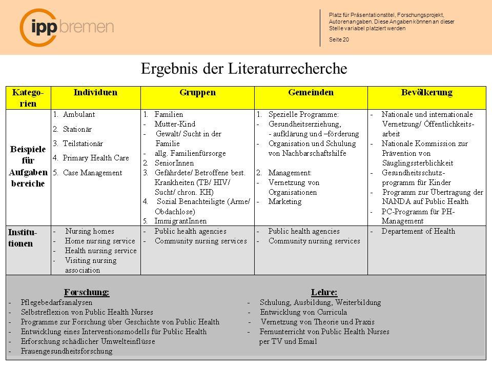 Seite 20 Platz für Präsentationstitel, Forschungsprojekt, Autorenangaben. Diese Angaben können an dieser Stelle variabel platziert werden Ergebnis der