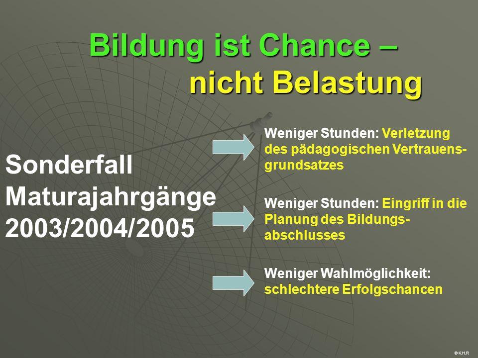 Bildung ist Chance – nicht Belastung Sonderfall Maturajahrgänge 2003/2004/2005 Weniger Stunden: Verletzung des pädagogischen Vertrauens- grundsatzes W