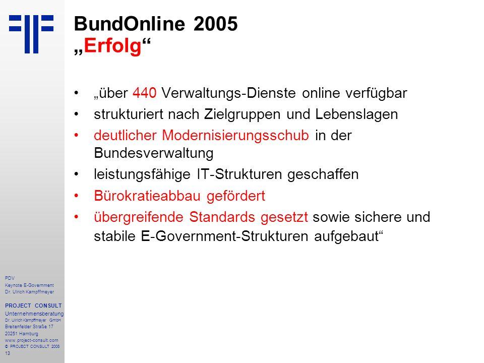 13 PDV Keynote E-Government Dr. Ulrich Kampffmeyer PROJECT CONSULT Unternehmensberatung Dr. Ulrich Kampffmeyer GmbH Breitenfelder Straße 17 20251 Hamb