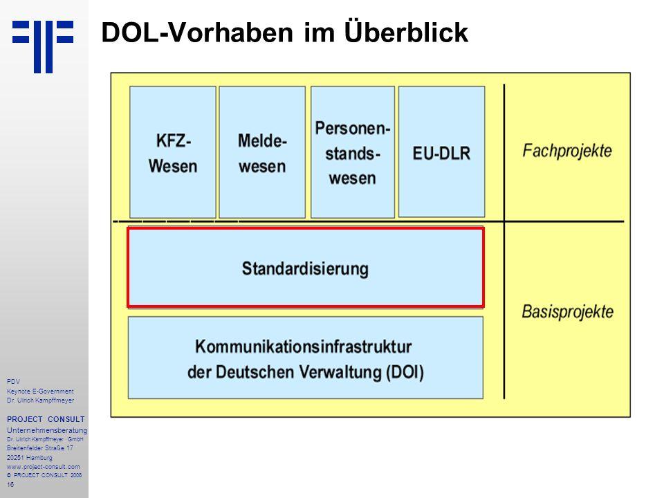 16 PDV Keynote E-Government Dr. Ulrich Kampffmeyer PROJECT CONSULT Unternehmensberatung Dr. Ulrich Kampffmeyer GmbH Breitenfelder Straße 17 20251 Hamb