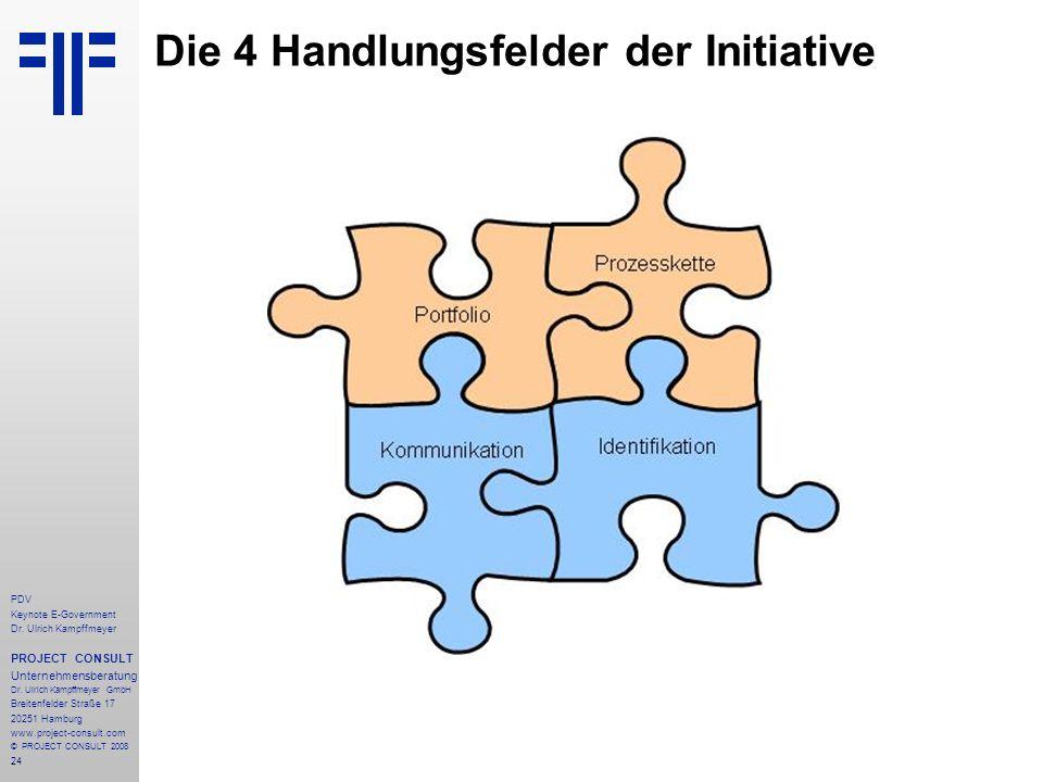 24 PDV Keynote E-Government Dr. Ulrich Kampffmeyer PROJECT CONSULT Unternehmensberatung Dr. Ulrich Kampffmeyer GmbH Breitenfelder Straße 17 20251 Hamb