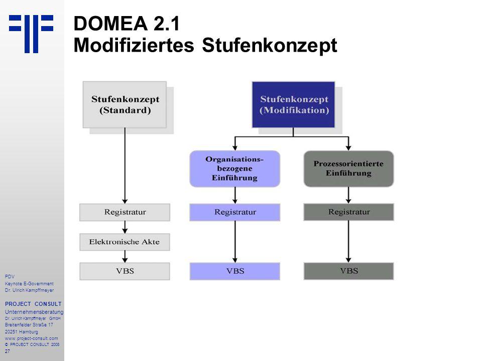 27 PDV Keynote E-Government Dr. Ulrich Kampffmeyer PROJECT CONSULT Unternehmensberatung Dr. Ulrich Kampffmeyer GmbH Breitenfelder Straße 17 20251 Hamb