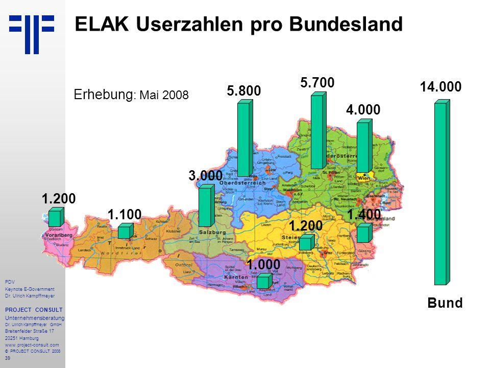 39 PDV Keynote E-Government Dr. Ulrich Kampffmeyer PROJECT CONSULT Unternehmensberatung Dr. Ulrich Kampffmeyer GmbH Breitenfelder Straße 17 20251 Hamb