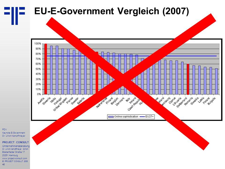 46 PDV Keynote E-Government Dr. Ulrich Kampffmeyer PROJECT CONSULT Unternehmensberatung Dr. Ulrich Kampffmeyer GmbH Breitenfelder Straße 17 20251 Hamb