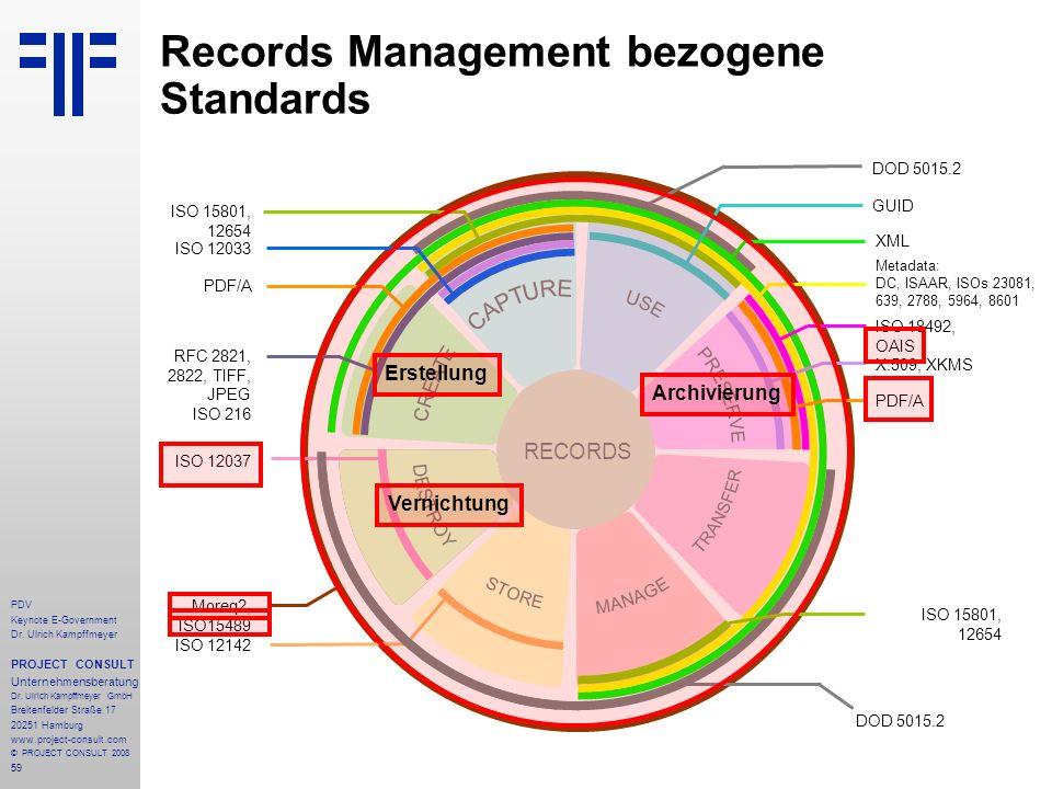 59 PDV Keynote E-Government Dr. Ulrich Kampffmeyer PROJECT CONSULT Unternehmensberatung Dr. Ulrich Kampffmeyer GmbH Breitenfelder Straße 17 20251 Hamb