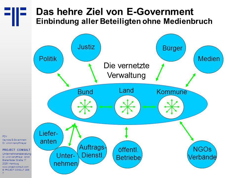7 PDV Keynote E-Government Dr. Ulrich Kampffmeyer PROJECT CONSULT Unternehmensberatung Dr. Ulrich Kampffmeyer GmbH Breitenfelder Straße 17 20251 Hambu
