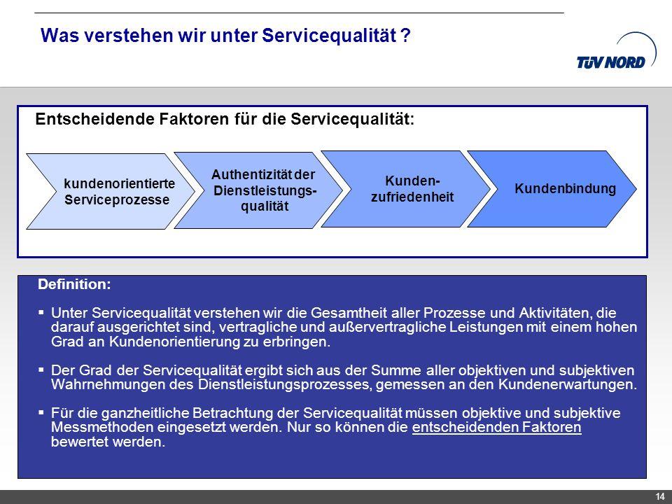 TNC/Servicequalität/Brandmaier 14 Was verstehen wir unter Servicequalität ? Definition: Unter Servicequalität verstehen wir die Gesamtheit aller Proze