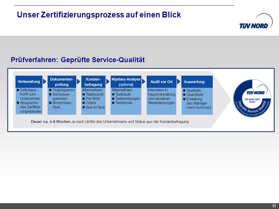 TNC/Servicequalität/Brandmaier 15 Unser Zertifizierungsprozess auf einen Blick Prüfverfahren: Geprüfte Service-Qualität