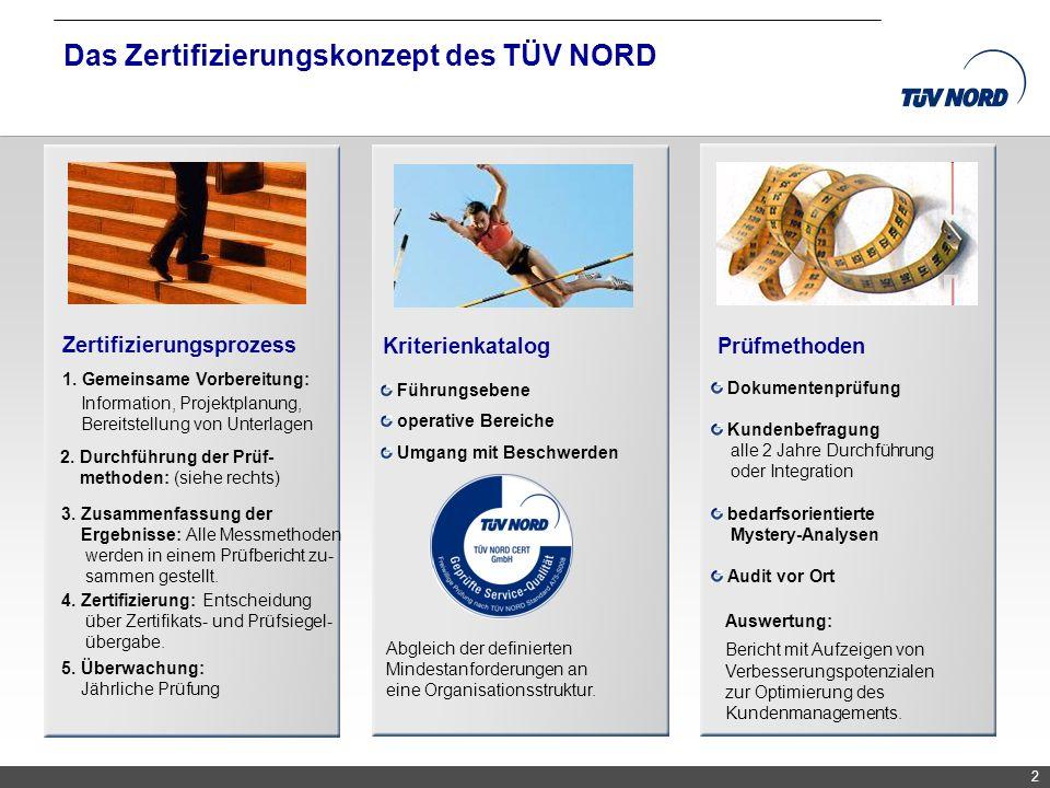 TNC/Servicequalität/Brandmaier 2 Zertifizierungsprozess 1. Gemeinsame Vorbereitung: Kriterienkatalog Abgleich der definierten Mindestanforderungen an