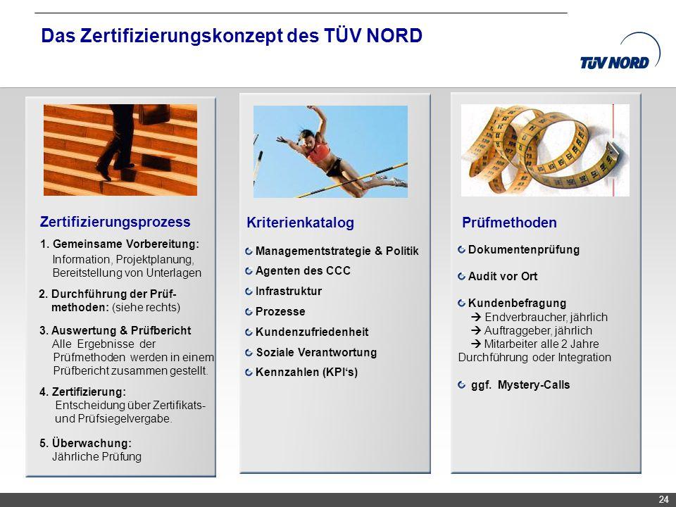 TNC/Servicequalität/Brandmaier Das Zertifizierungskonzept des TÜV NORD Test24 Zertifizierungsprozess 1. Gemeinsame Vorbereitung: Kriterienkatalog Info