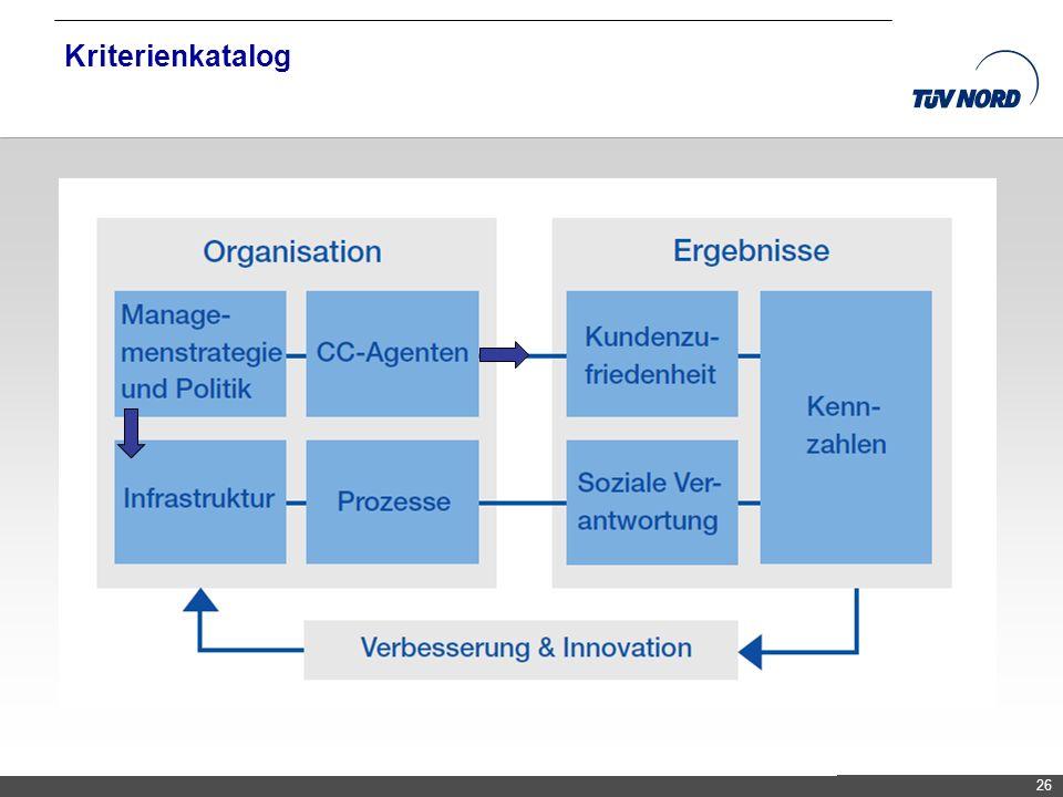 TNC/Servicequalität/Brandmaier Kriterienkatalog 26