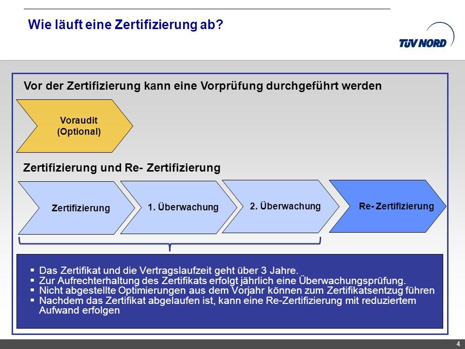 TNC/Servicequalität/Brandmaier 4 Wie läuft eine Zertifizierung ab? Das Zertifikat und die Vertragslaufzeit geht über 3 Jahre. Zur Aufrechterhaltung de
