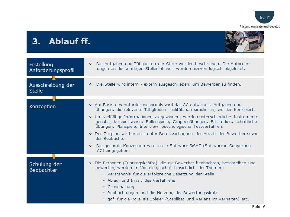 Folie 6 3. Ablauf ff. Erstellung Anforderungsprofil Die Aufgaben und Tätigkeiten der Stelle werden beschrieben. Die Anforder- ungen an die künftigen S
