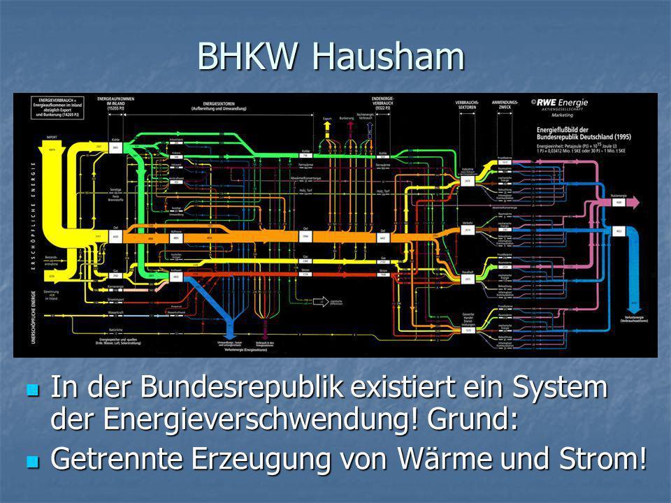 BHKW Hausham In den Kraftwerken geht weit mehr Wärme verloren als alle Haushalte zum Heizen brauchen.