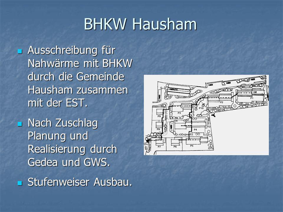 BHKW Hausham Gründung einer lokalen Betreiber- gesellschaft in 2000.