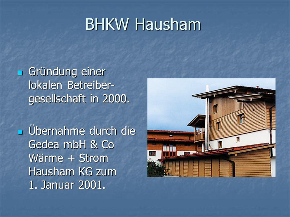 BHKW Hausham Angebot der Aktion Ökostrom aus Hausham zur Förderung von … Angebot der Aktion Ökostrom aus Hausham zur Förderung von … … BHKW und … … Solarstromanlage.