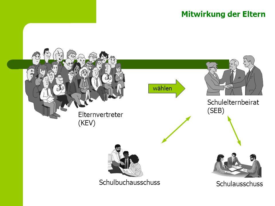 Mitwirkung der Eltern Elternvertreter (KEV) Schulelternbeirat (SEB) Schulausschuss Schulbuchausschuss wählen
