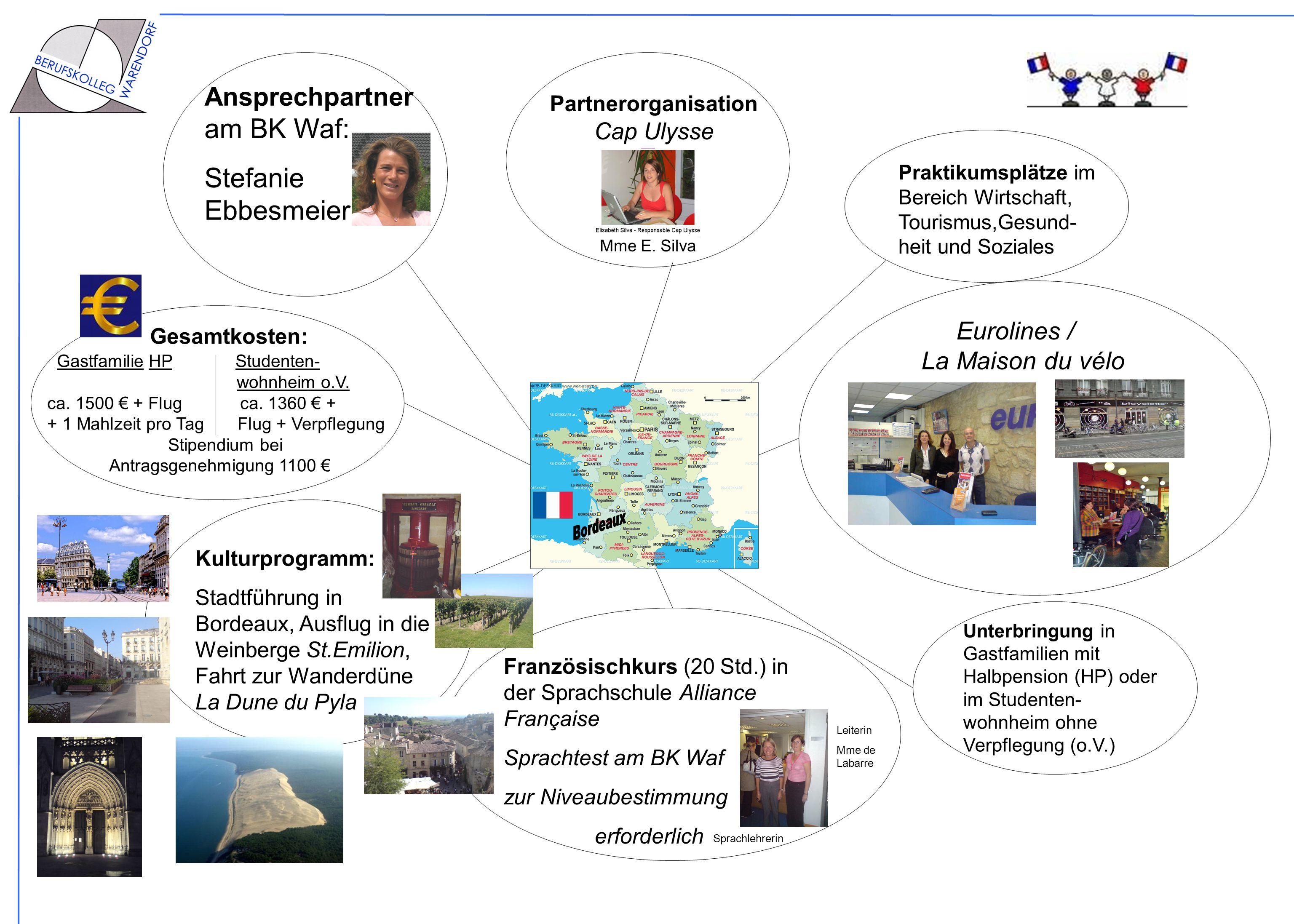 Mme E. Silva Partnerorganisation Cap Ulysse Praktikumsplätze im Bereich Wirtschaft, Tourismus,Gesund- heit und Soziales Eurolines / La Maison du vélo