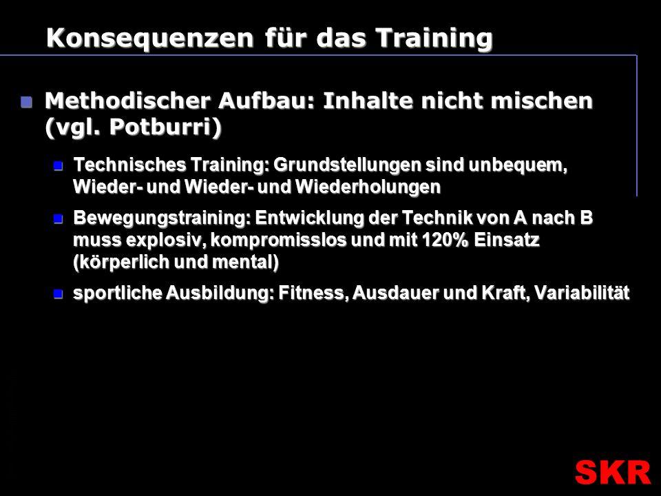 SKR – SR- Ausbildungsteam SKR Konsequenzen für das Training Methodischer Aufbau: Inhalte nicht mischen (vgl.