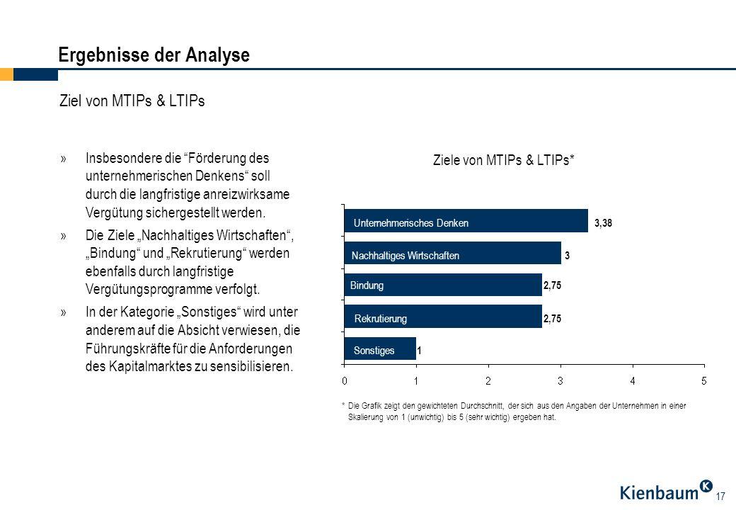 17 Ergebnisse der Analyse Ziel von MTIPs & LTIPs »Insbesondere die Förderung des unternehmerischen Denkens soll durch die langfristige anreizwirksame