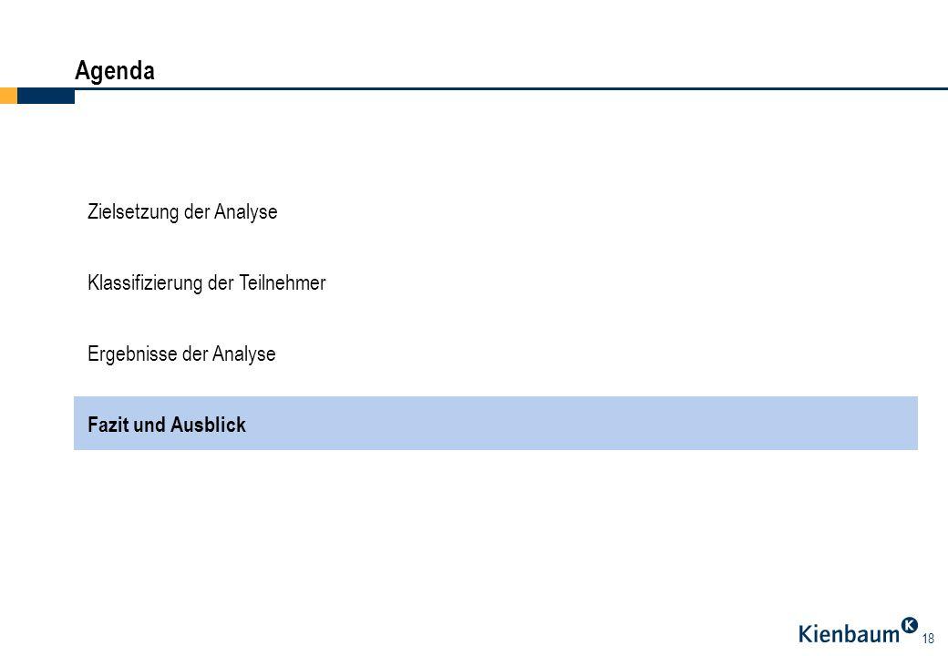 18 Agenda Zielsetzung der Analyse Klassifizierung der Teilnehmer Ergebnisse der Analyse Fazit und Ausblick