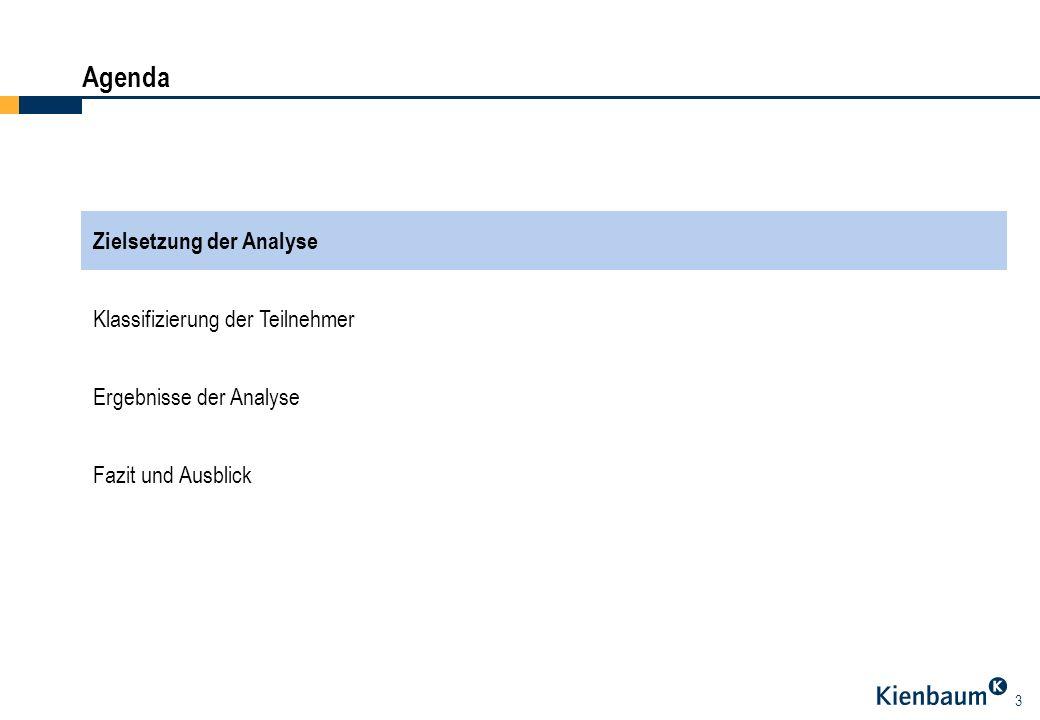 3 Agenda Zielsetzung der Analyse Klassifizierung der Teilnehmer Ergebnisse der Analyse Fazit und Ausblick