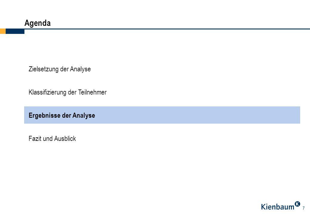 7 Agenda Zielsetzung der Analyse Klassifizierung der Teilnehmer Ergebnisse der Analyse Fazit und Ausblick