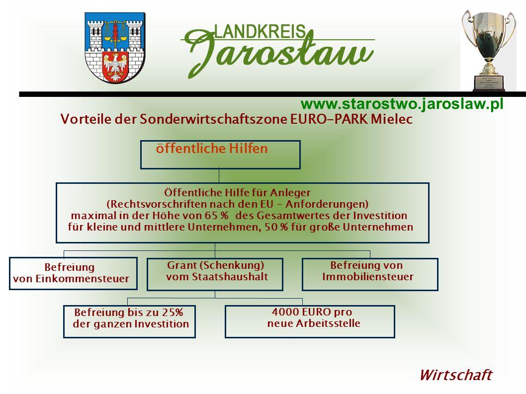 www.starostwo.jaroslaw.pl Wirtschaft öffentliche Hilfen Öffentliche Hilfe für Anleger (Rechtsvorschriften nach den EU - Anforderungen) maximal in der