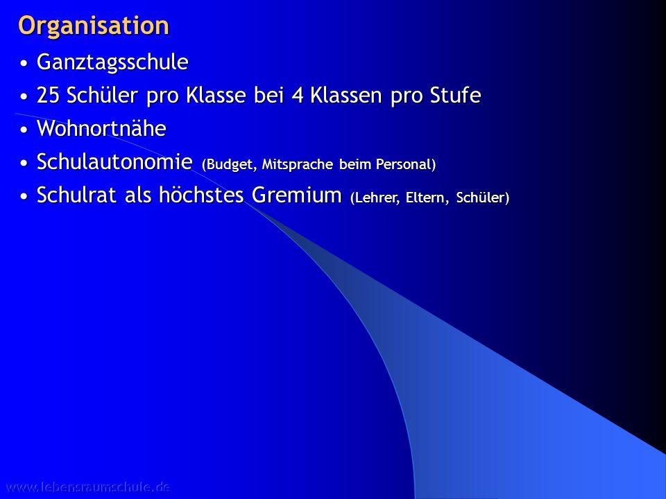 Organisation Ganztagsschule Ganztagsschule Wohnortnähe Wohnortnähe Schulautonomie (Budget, Mitsprache beim Personal) Schulautonomie (Budget, Mitsprach