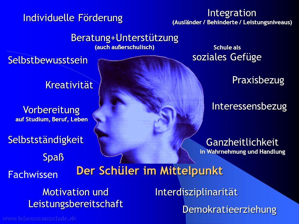 Selbstständigkeit Selbstbewusstsein Individuelle Förderung Ziele Integration (Ausländer / Behinderte / Leistungsniveaus) Demokratieerziehung Motivatio