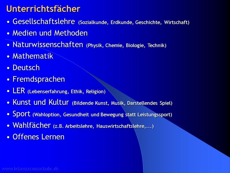Unterrichtsfächer Gesellschaftslehre (Sozialkunde, Erdkunde, Geschichte, Wirtschaft) Gesellschaftslehre (Sozialkunde, Erdkunde, Geschichte, Wirtschaft