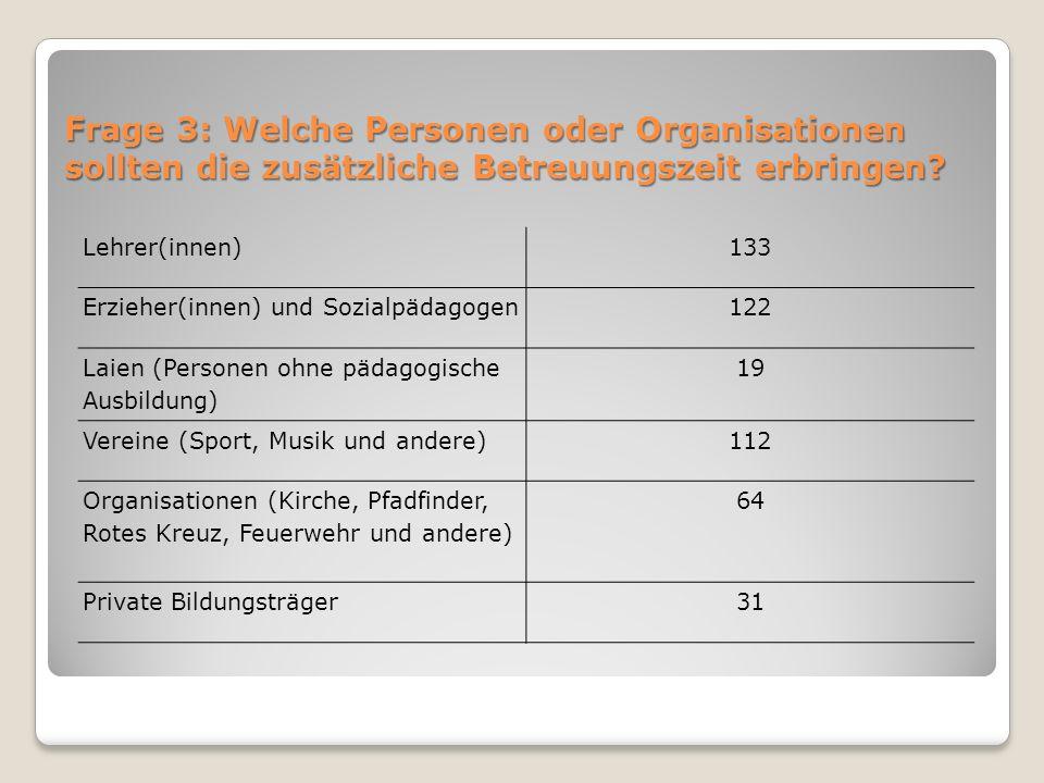 Frage 3: Welche Personen oder Organisationen sollten die zusätzliche Betreuungszeit erbringen? Lehrer(innen)133 Erzieher(innen) und Sozialpädagogen122