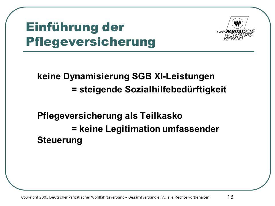 13 Einführung der Pflegeversicherung keine Dynamisierung SGB XI-Leistungen = steigende Sozialhilfebedürftigkeit Pflegeversicherung als Teilkasko = keine Legitimation umfassender Steuerung Copyright 2005 Deutscher Paritätischer Wohlfahrtsverband – Gesamtverband e.