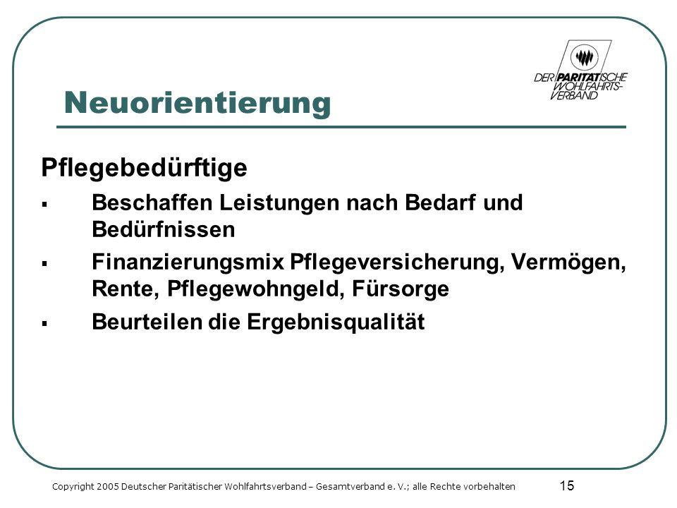 15 Neuorientierung Pflegebedürftige Beschaffen Leistungen nach Bedarf und Bedürfnissen Finanzierungsmix Pflegeversicherung, Vermögen, Rente, Pflegewohngeld, Fürsorge Beurteilen die Ergebnisqualität Copyright 2005 Deutscher Paritätischer Wohlfahrtsverband – Gesamtverband e.
