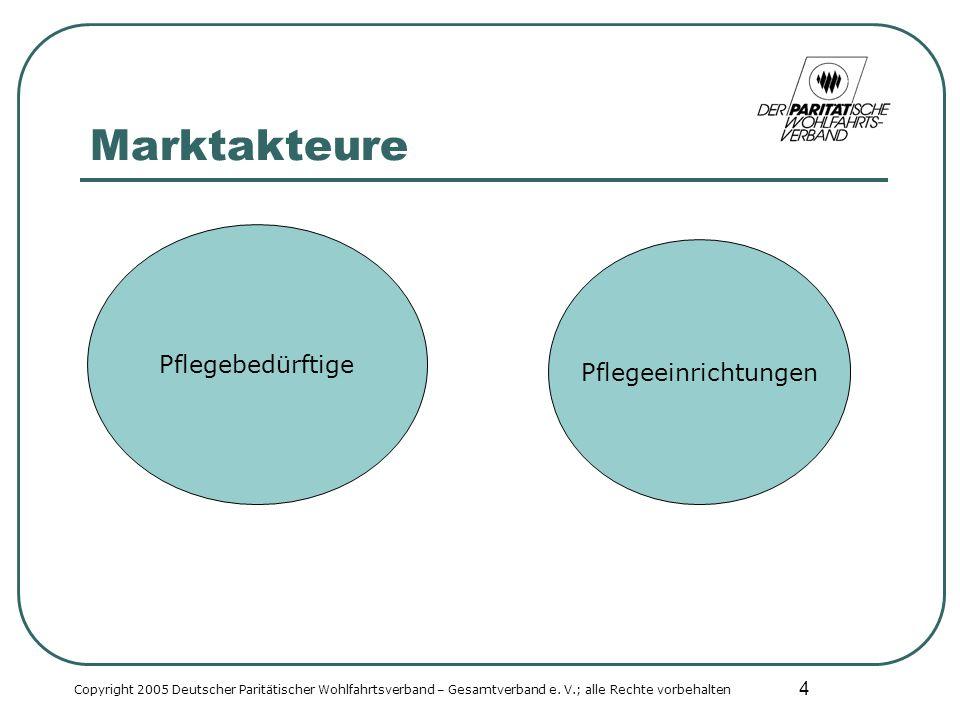 5 Marktakteure Copyright 2005 Deutscher Paritätischer Wohlfahrtsverband – Gesamtverband e.