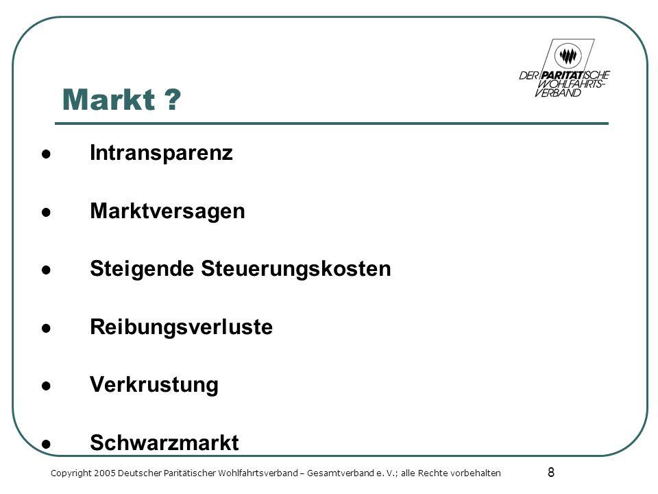 9 Einführung der Pflegeversicherung Zulassungsanspruch = Zunahme gewerblicher Anbieter Vergütungsanspruch = Zunahme ambulanter Anbieter Pflegegeld = Kaufkraft (auch für Schwarzmarkt) Copyright 2005 Deutscher Paritätischer Wohlfahrtsverband – Gesamtverband e.