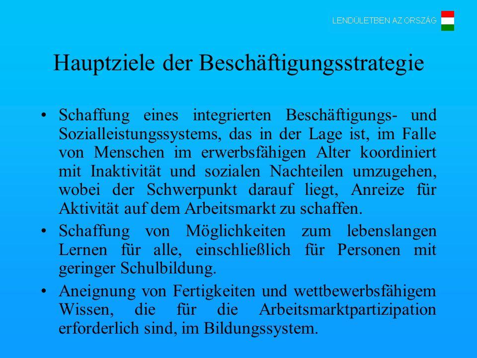 Hauptziele der Beschäftigungsstrategie Schaffung eines integrierten Beschäftigungs- und Sozialleistungssystems, das in der Lage ist, im Falle von Mens