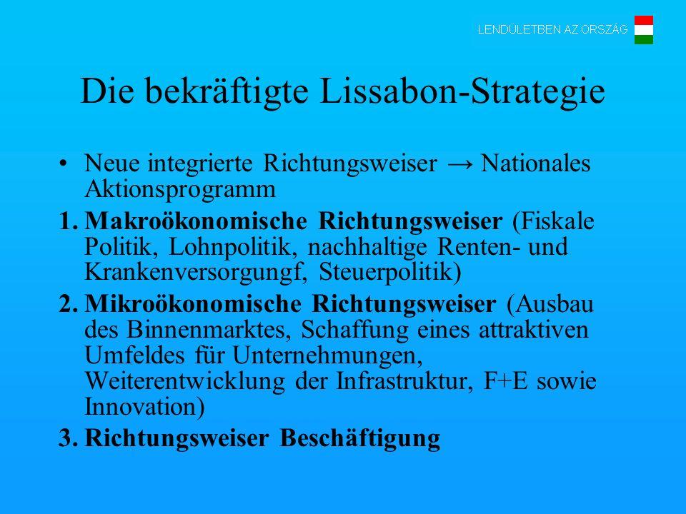 Die bekräftigte Lissabon-Strategie Neue integrierte Richtungsweiser Nationales Aktionsprogramm 1.Makroökonomische Richtungsweiser (Fiskale Politik, Lo