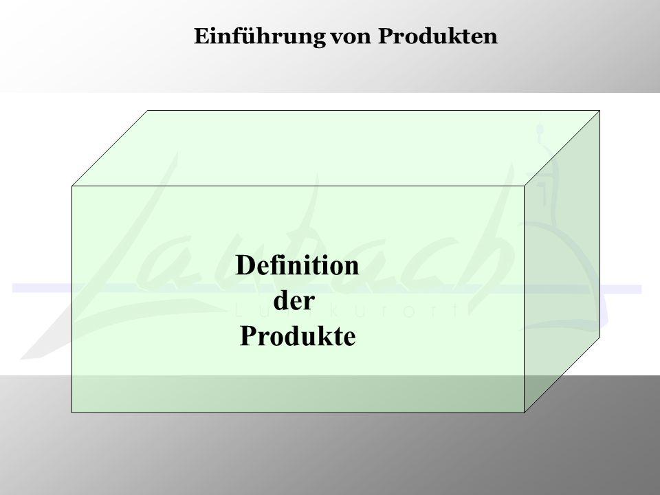 Einführung von Produkten Definition der Produkte