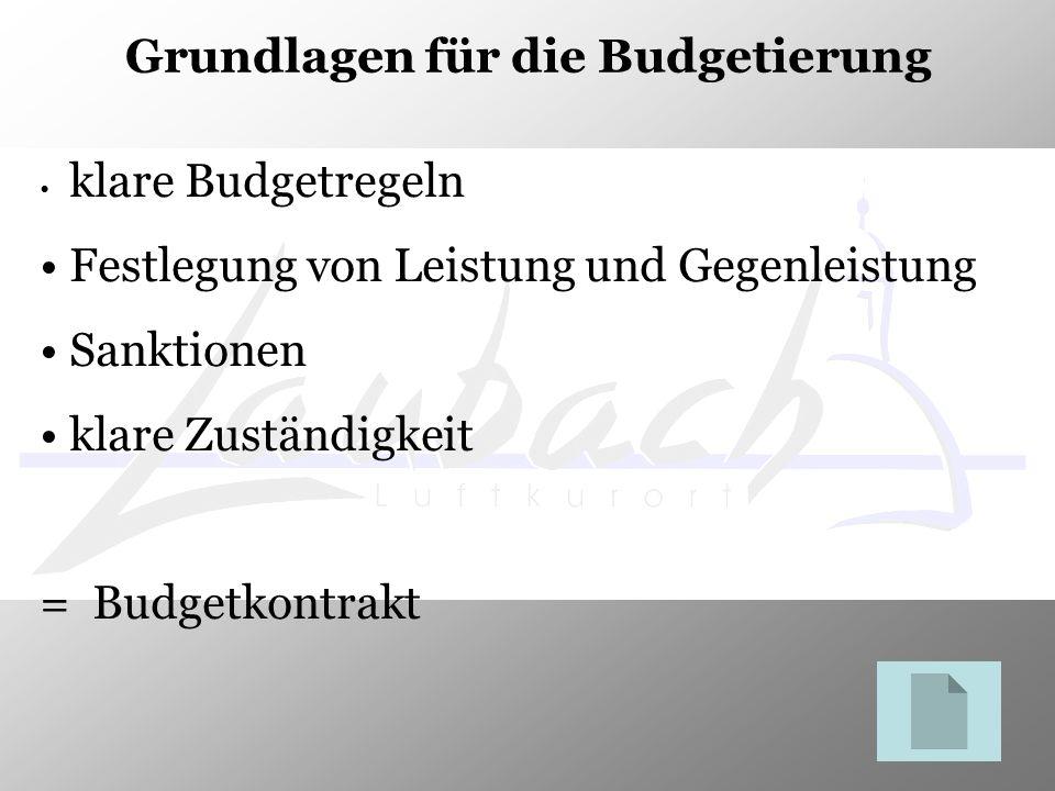 Grundlagen für die Budgetierung klare Budgetregeln Festlegung von Leistung und Gegenleistung Sanktionen klare Zuständigkeit = Budgetkontrakt