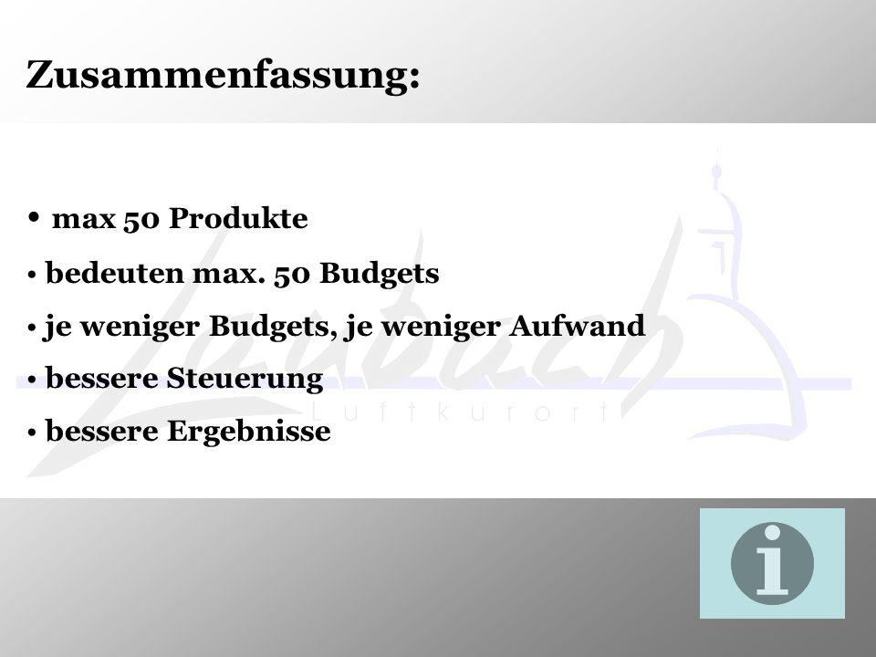 Zusammenfassung: max 50 Produkte bedeuten max. 50 Budgets je weniger Budgets, je weniger Aufwand bessere Steuerung bessere Ergebnisse