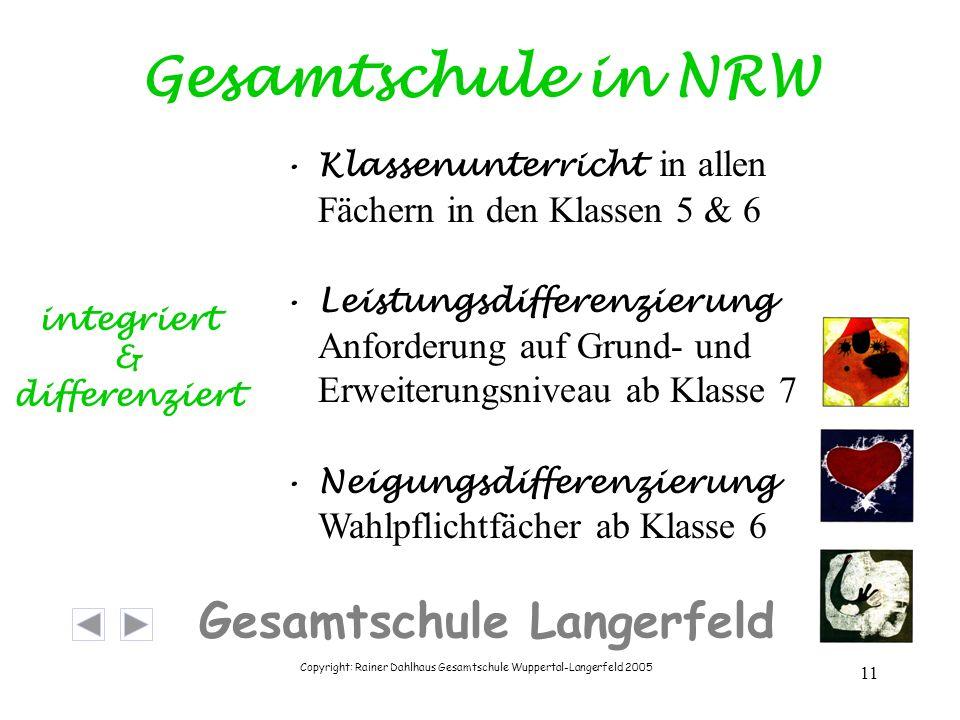 Copyright: Rainer Dahlhaus Gesamtschule Wuppertal-Langerfeld 2005 11 Gesamtschule Langerfeld Gesamtschule in NRW integriert & differenziert Klassenunt