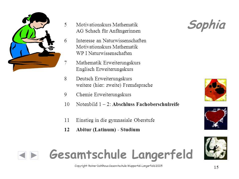 Copyright: Rainer Dahlhaus Gesamtschule Wuppertal-Langerfeld 2005 15 Gesamtschule Langerfeld Sophia 5Motivationskurs Mathematik AG Schach für Anfänger