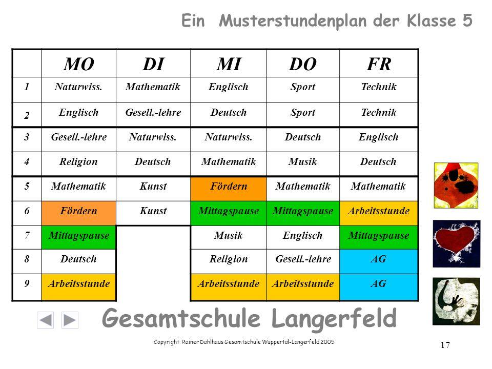 Copyright: Rainer Dahlhaus Gesamtschule Wuppertal-Langerfeld 2005 17 Gesamtschule Langerfeld MODIMIDOFR 1Naturwiss.MathematikEnglischSportTechnik 2 EnglischGesell.-lehreDeutschSportTechnik 3Gesell.-lehreNaturwiss.