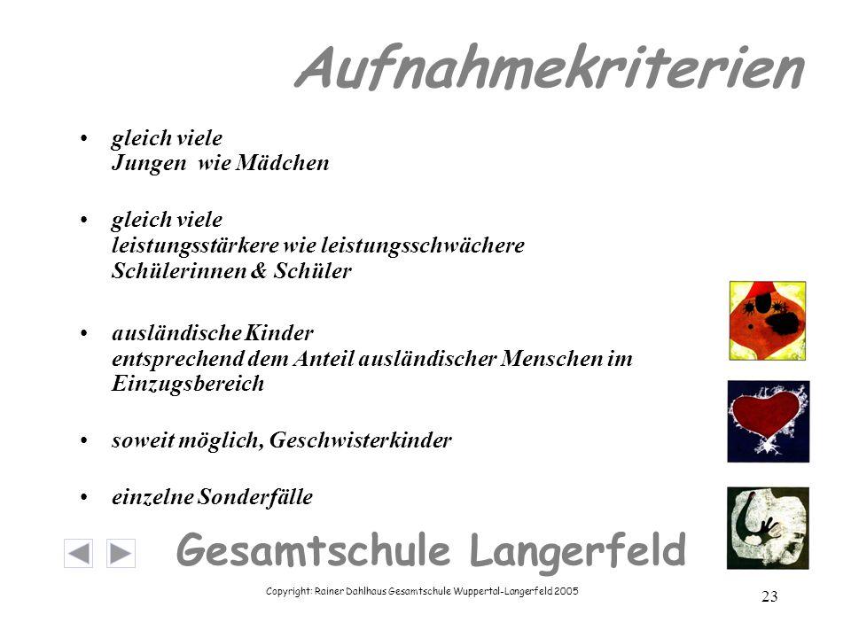 Copyright: Rainer Dahlhaus Gesamtschule Wuppertal-Langerfeld 2005 23 Gesamtschule Langerfeld Aufnahmekriterien gleich viele Jungen wie Mädchen gleich