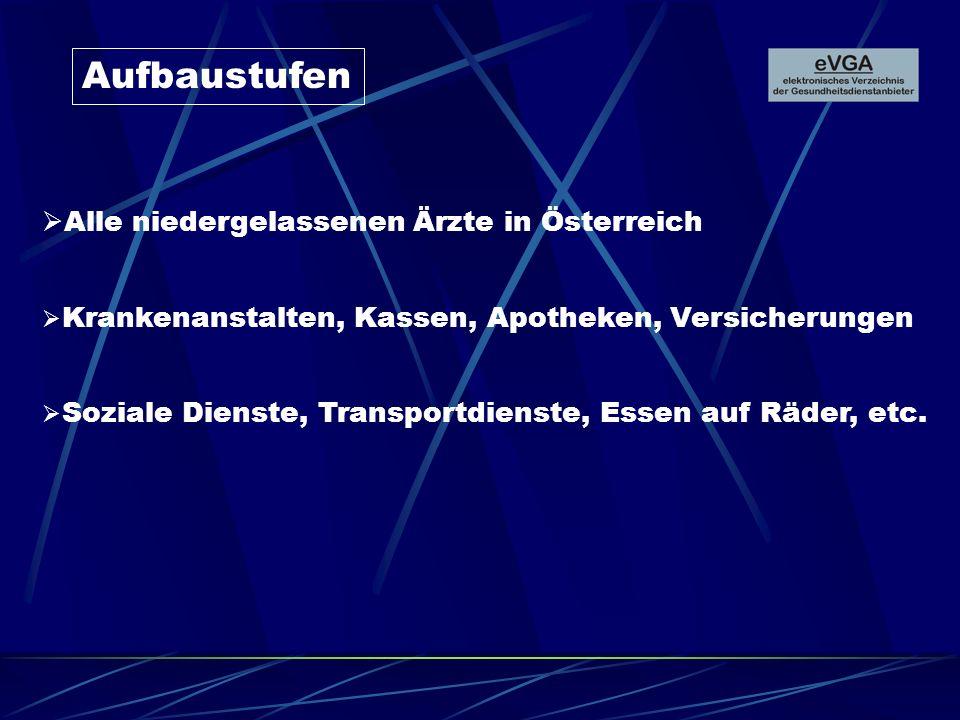 Aufbaustufen Alle niedergelassenen Ärzte in Österreich Krankenanstalten, Kassen, Apotheken, Versicherungen Soziale Dienste, Transportdienste, Essen auf Räder, etc.