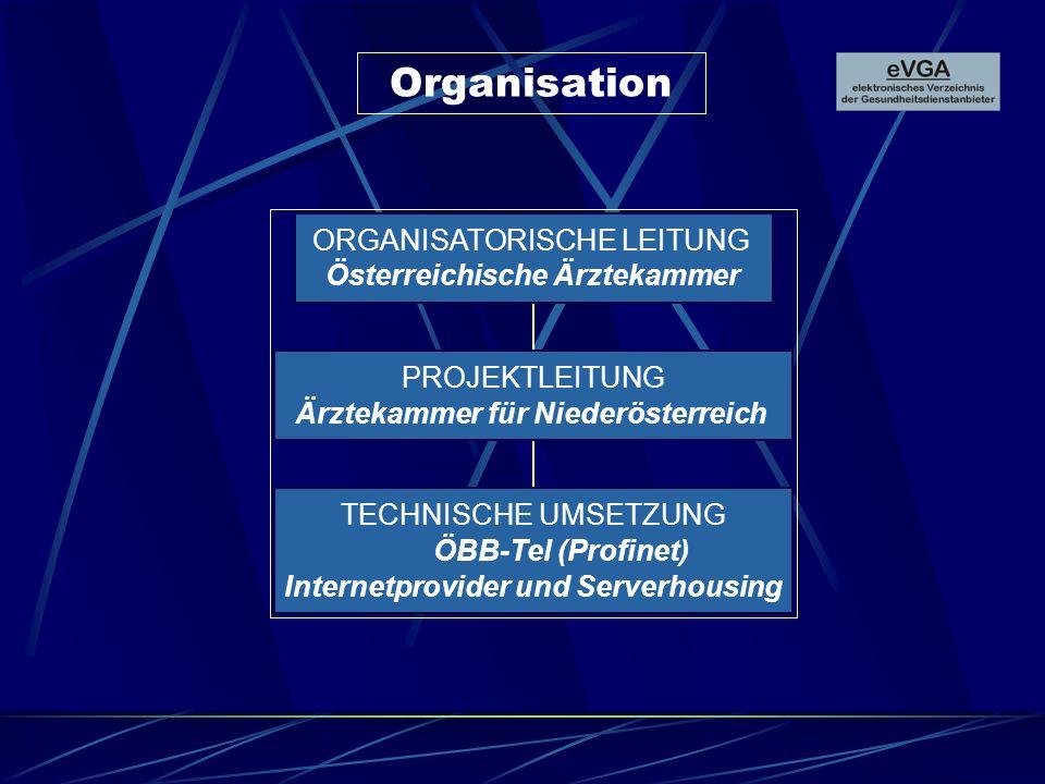 Organisation TECHNISCHE UMSETZUNG ÖBB-Tel (Profinet) Internetprovider und Serverhousing PROJEKTLEITUNG Ärztekammer für Niederösterreich ORGANISATORISCHE LEITUNG Österreichische Ärztekammer